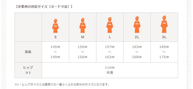 卒業袴のサイズ表